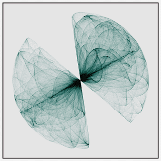 A creative coding that draws De Jong attractors on polar coordinates.