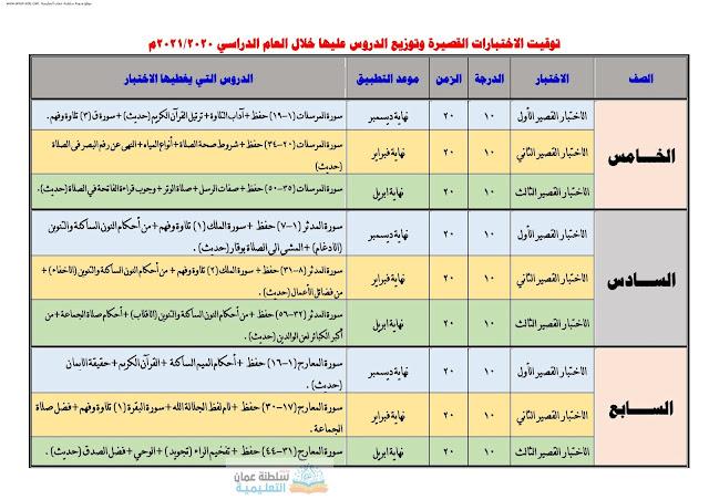 إسلامية | مواعيد ومواضيع الاختبار القصير للصفوف 5-12 الفصل الأول