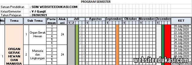 Promes Kelas 5 Kurikulum 2013 Tahun 2020 2021 Websiteedukasi Com