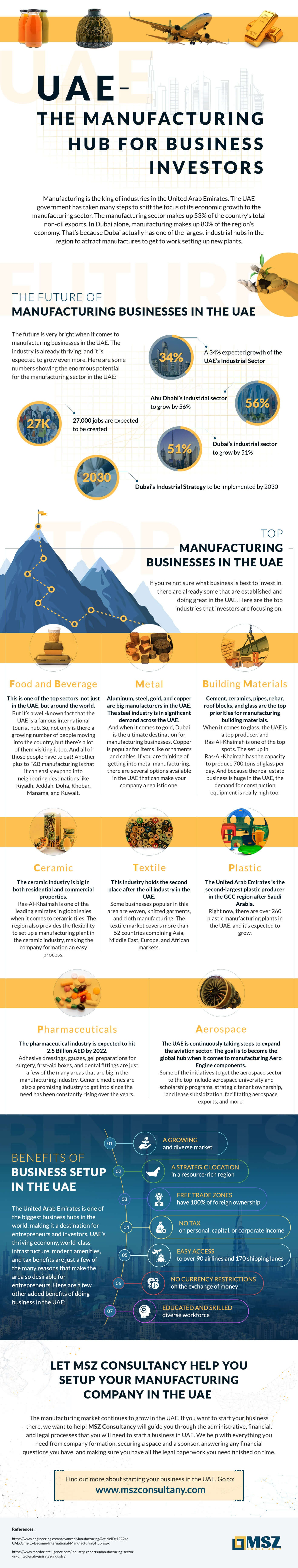 Uae: the Manufacturing Hub for Business Investors #infographic #Business