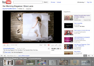 increase youtube videos views making playlist