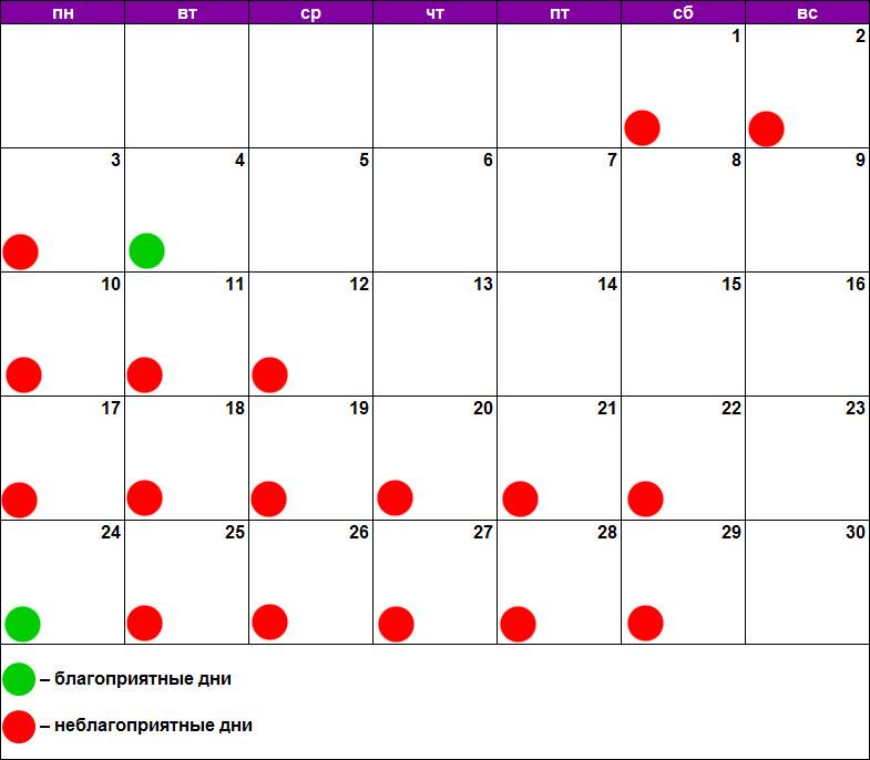 Лунный календарь лечения зубов июнь 2019