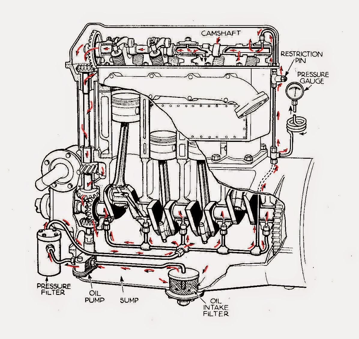 Labeled Diagram Of A V8 Engine Electrical Wiring Flathead Exploded Beza Oil Pump Dan Piston Ring Schematic