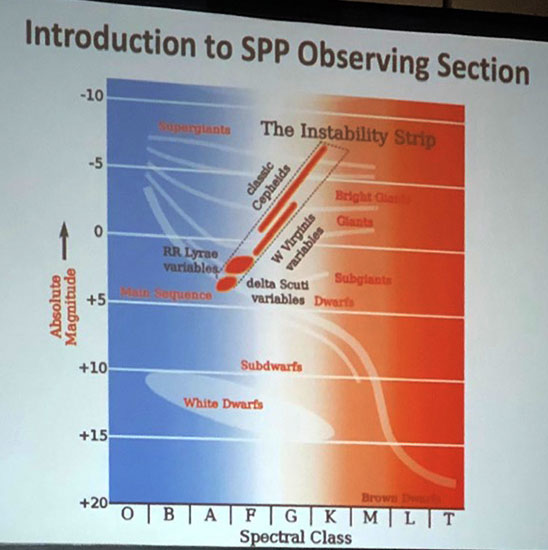 Melanie Crowson, APUS, on spectral classes and instability strip (Source: 108th AAVSO meeting)