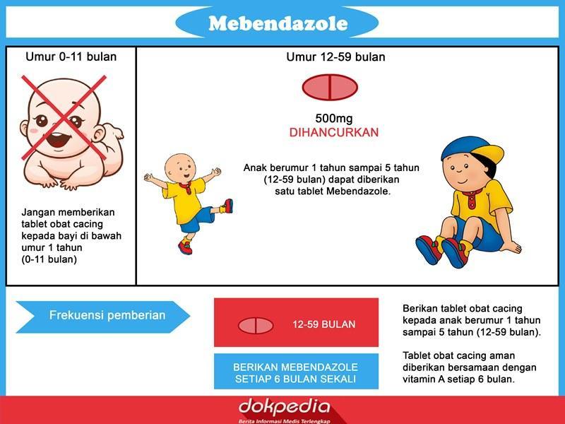 Mebendazole - obat cacing