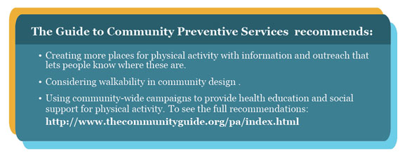 The Community Guide, Infographic, CDC
