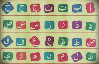 bentuk makhraj dan sifat huruf