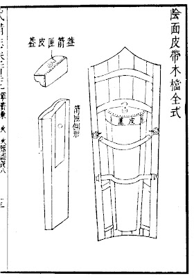 Ming Chinese Rocket Gun-shield