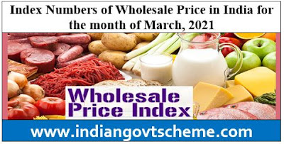 Index Numbers of Wholesale Price