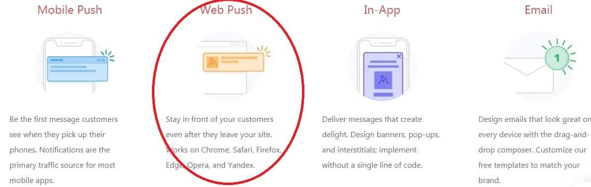 Cómo Configurar Notificaciones Push En WordPress. Onesignal comienza