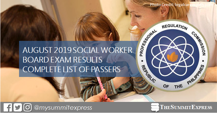 FULL RESULTS: August 2019 Social Worker board exam list of passers, top 10