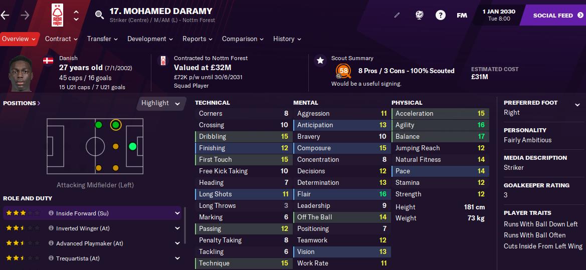FM21 Mohamed Daramy 2030