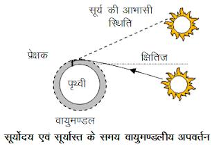 सूर्योदय से कुछ समय पहले एवं सूर्यास्त से कुछ समय पश्चात तक सूर्य दिखाई देना