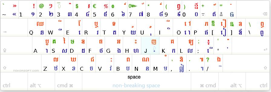 Vathanak Mao's Tech Notes: Enabling Khmer Unicode Keyboard on MacOS