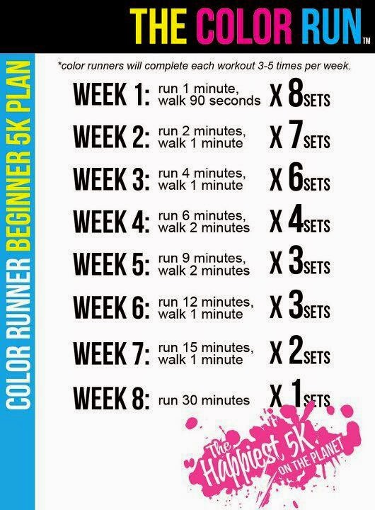 hover_share weight loss - 5 km plan