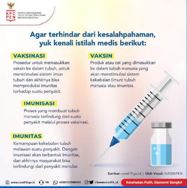 Mengenal Vaksin Sinovac
