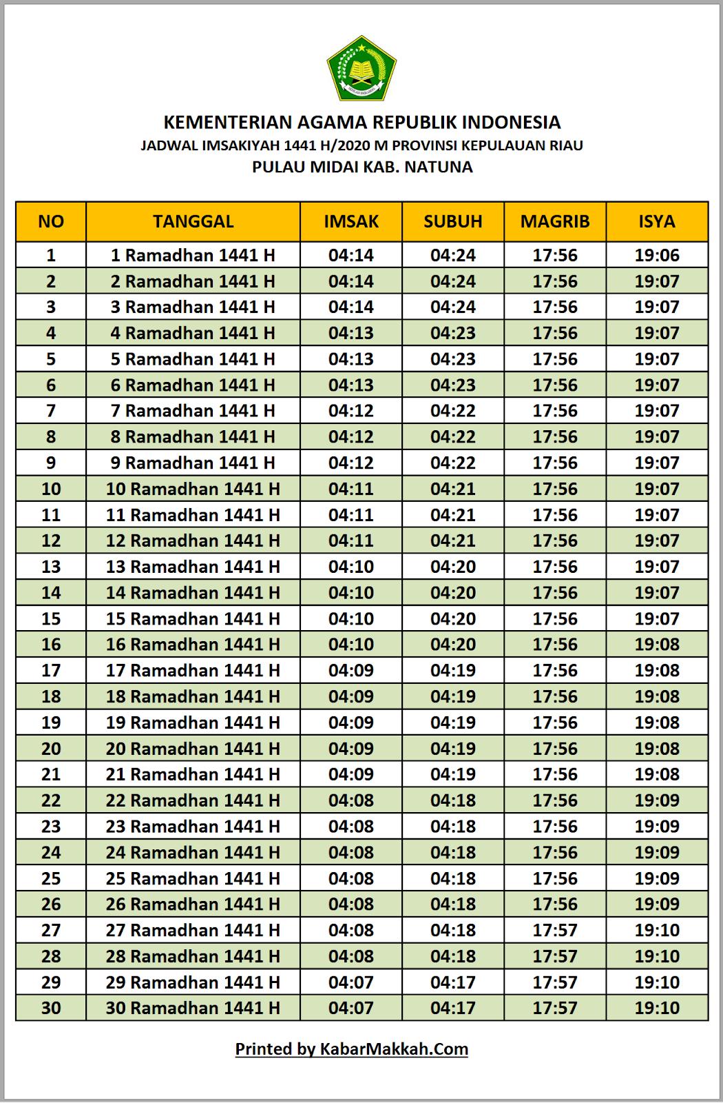 Jadwal Imsakiyah Pulau Midai Kab. Natuna 2020
