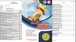 Bank Soal Kumpulan Soal SD Lengkap