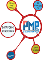 download aplikasi pmp 2018.04 terbaru