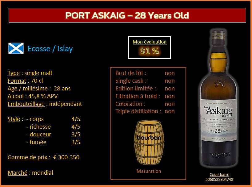 Review #615 : Port Askaig – 28 Years Old