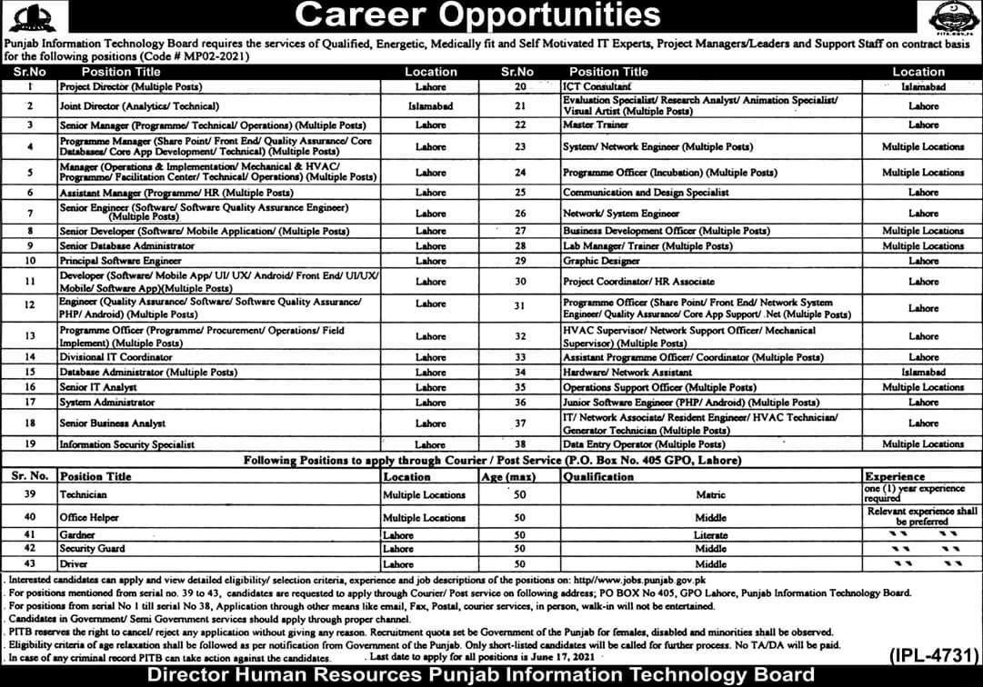 Punjab Information Technology Board PITB Jobs 2021 Apply Online