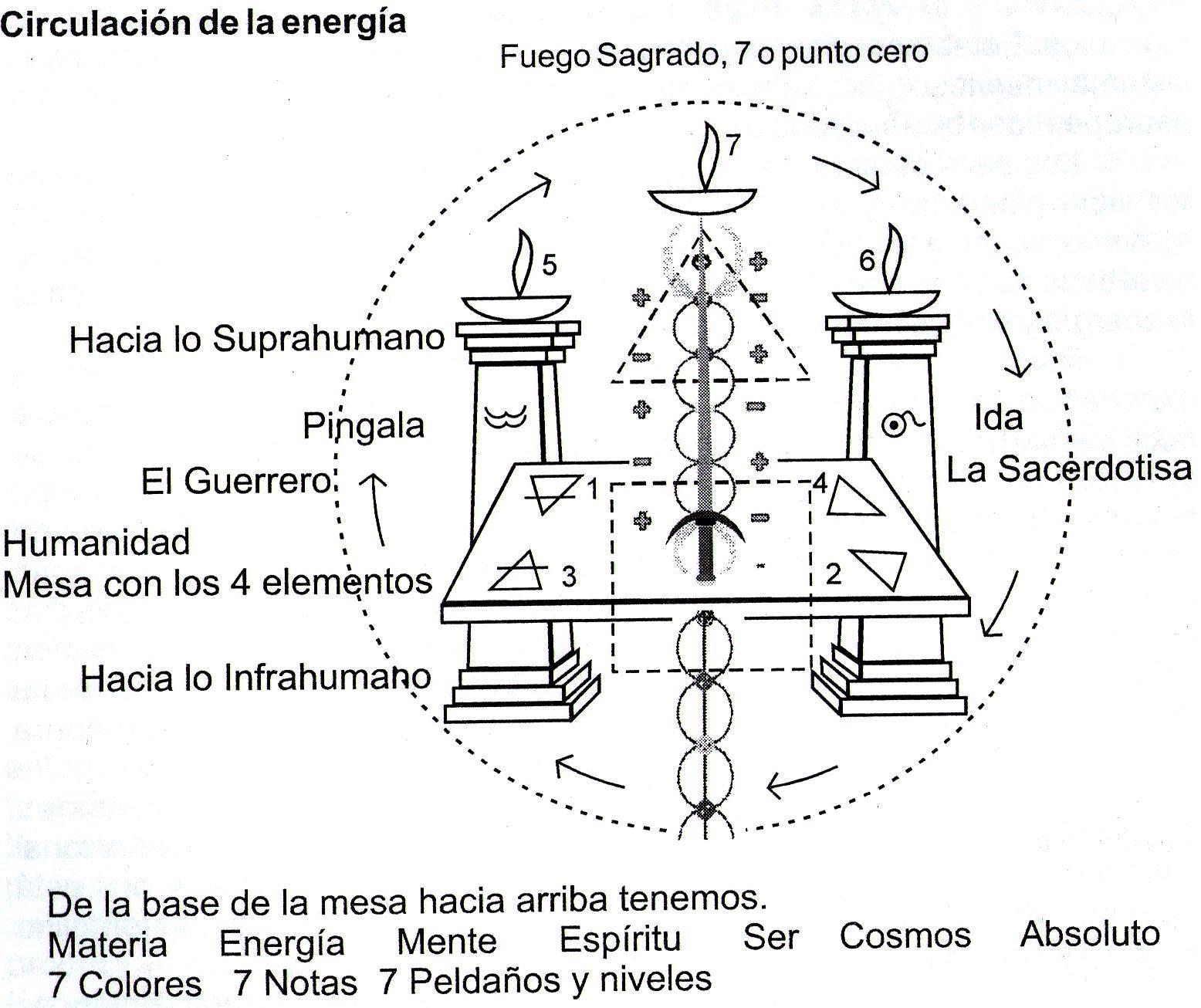 CIRCULACION DE ELECTRONES 0843af80c3e2