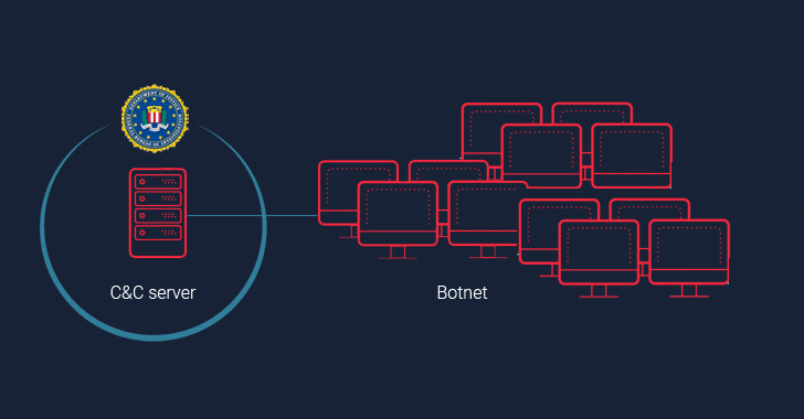FBI seizes control of a massive botnet that infected over 500,000 routers
