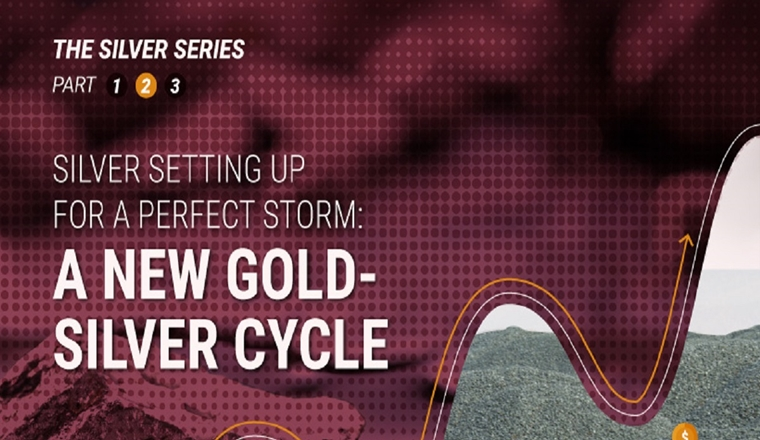 The Silver Series: A Perfect Storm for Silver (Part 2 of 3) #infographic