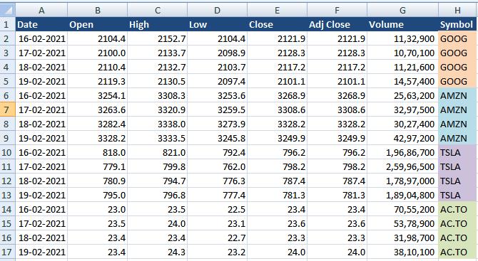 Stocks Downloader Output