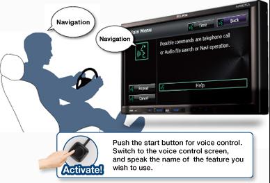Perintah suara pada sistem audio mobil