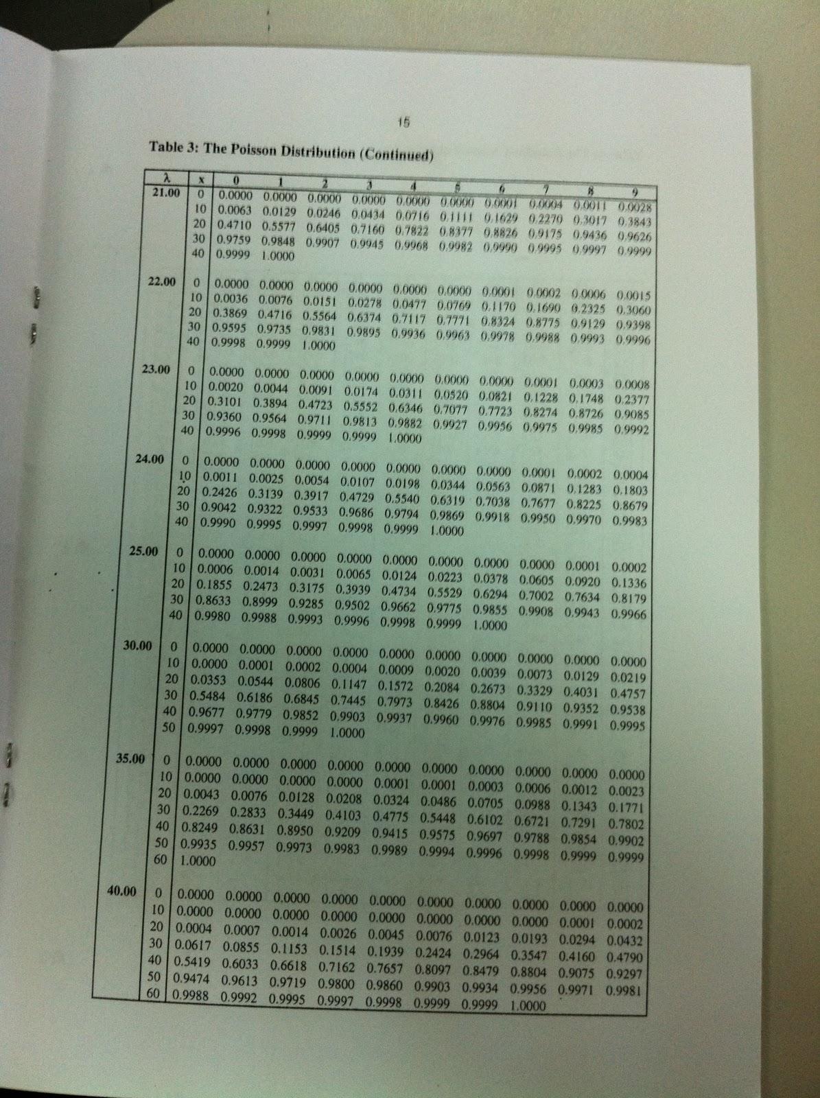 Ibooksharing Jack Elementary Statistics Table