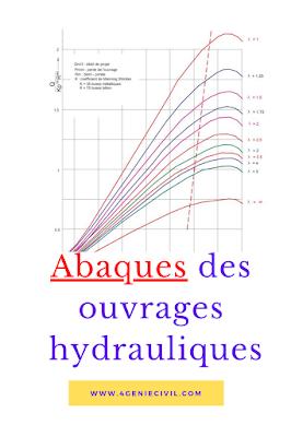 abaque de dimensionnement des ouvrages hydrauloques