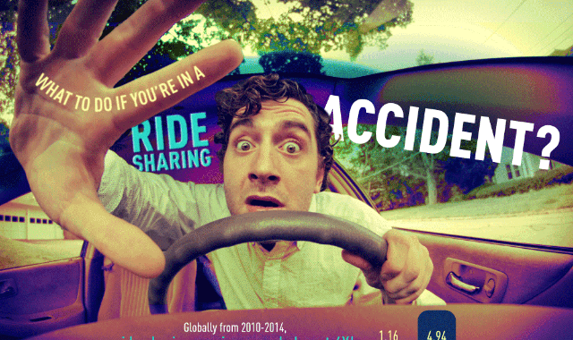 Ridesharing Accident