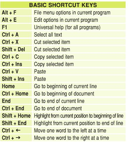 Some Useful Shortcuts for Windows & Some Google Search Terms