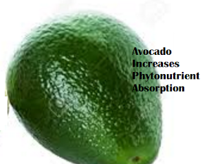 Amazing health benefits of Avocado Butter Fruit Makhanphal - Avocado Increases Phytonutrient Absorption