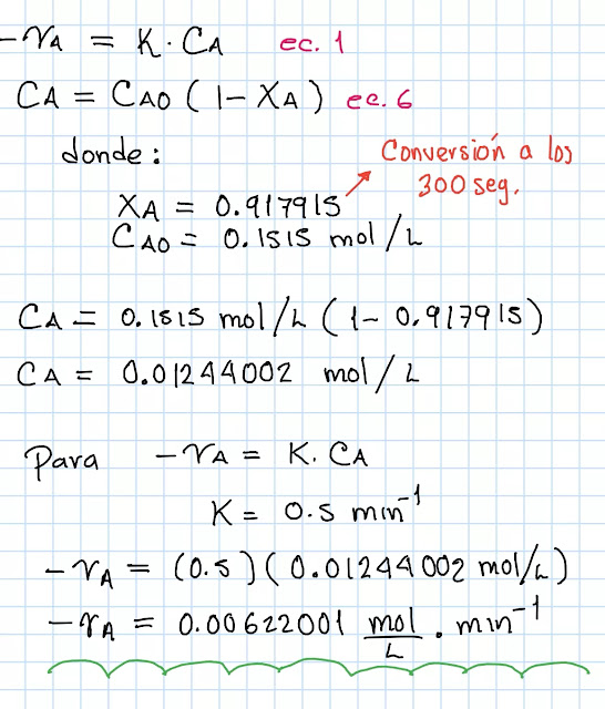 cinetica química