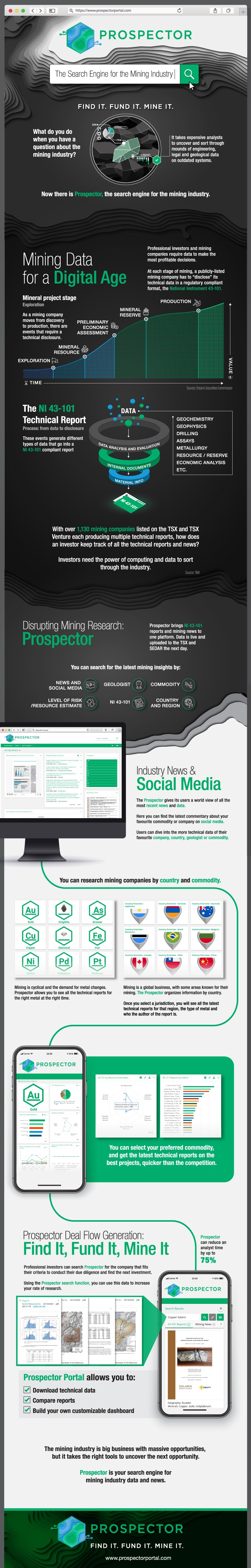 The Search Engine for the Mining Industry #infographic