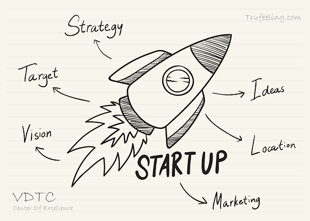 How startups can redefine the success?