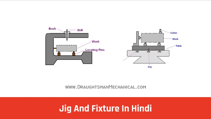 jig-and-fixture-in-hindi