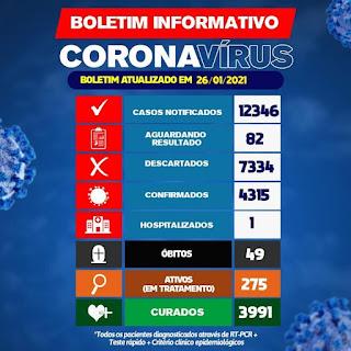 Brumado confirma mais 02 óbitos de Covid-19 e total chega a 49