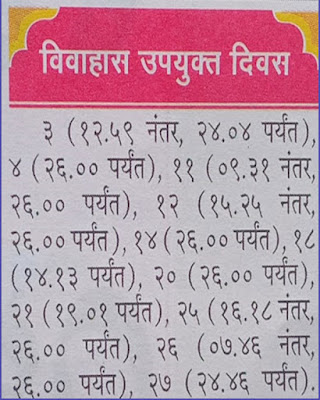 Marathi Shubh Vivah and Shadi Muhurat in August 2021