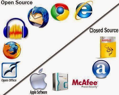 Sistem Operasi Open Source Close Source Dan Contohnya About Tech