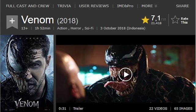 VENOM IMDb Rate