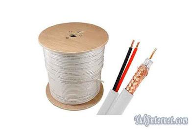 kabel coaxial cctv