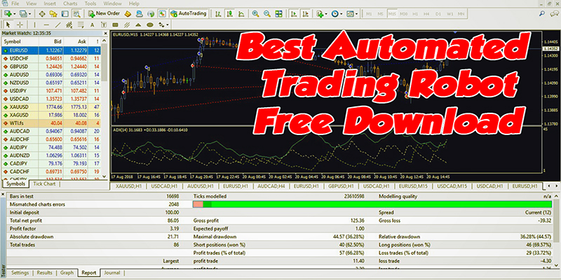 Forex Robot Trading 2020 - Best Automated Trading Robot Free Download - Forex Pasha