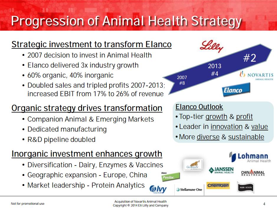 Novartis Animal Health Esb3: Eli Lilly Compra Novartis Saúde Animal Por US$ 5,4 Bilhões