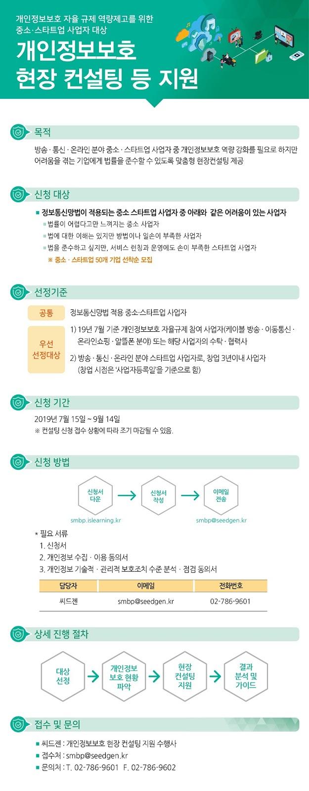 중소·스타트업 사업자, '개인정보보호 현장 컨설팅 지원 사업' 추진