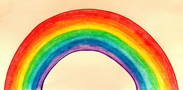 Illustration of Rainbow Color Order