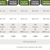 Freedom Post-paid Plan from Etisalat with no-commitment