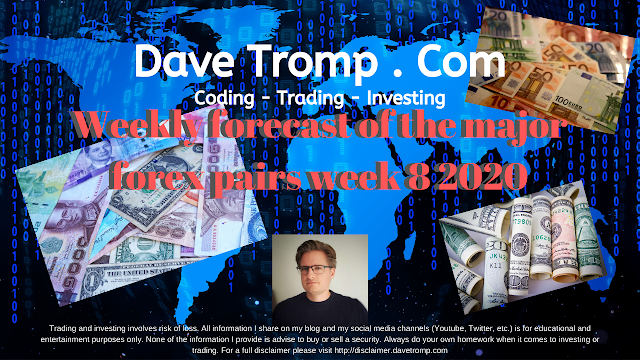 Weekly forecast of the major forex pairs week 8 2020
